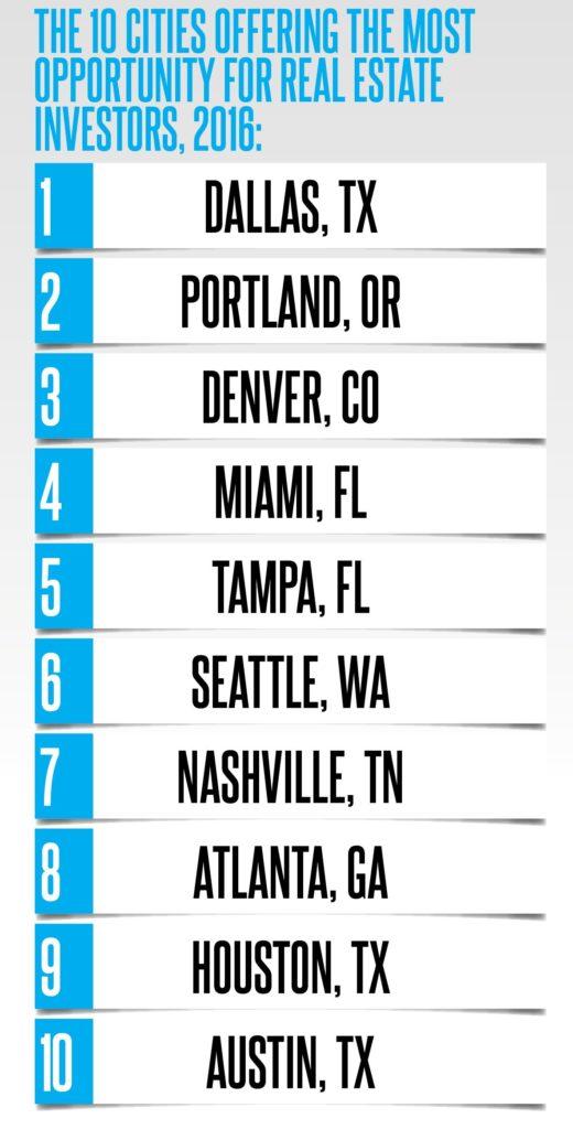 top-10